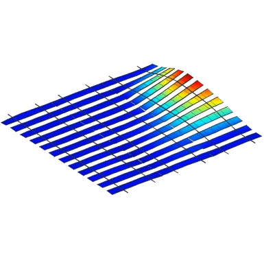 solar analysis1